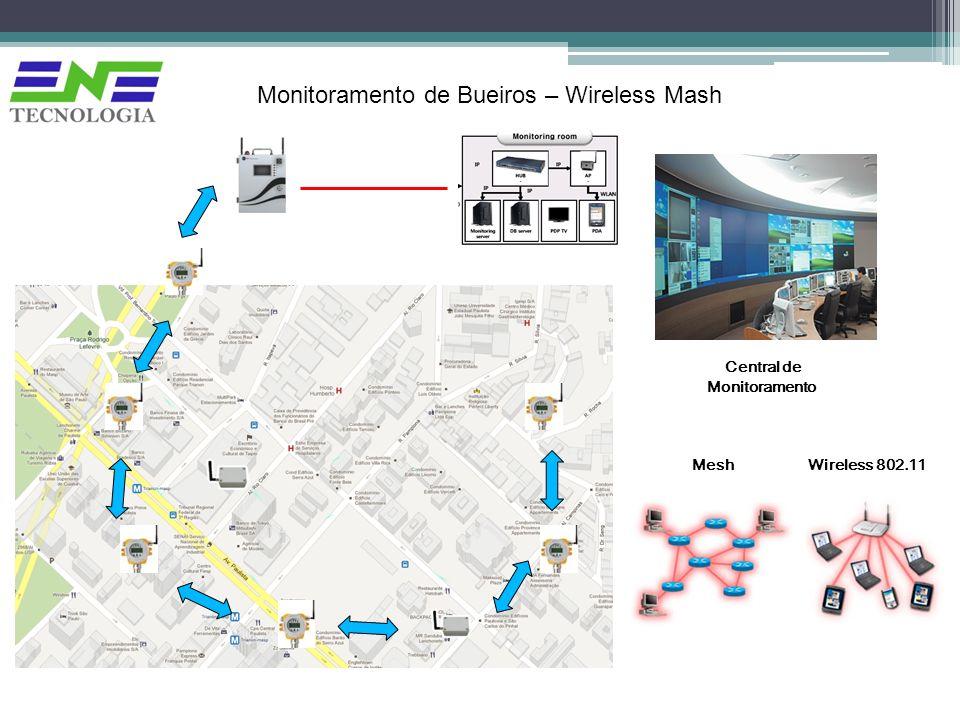 Monitoramento de Bueiros – Wireless Mash Central de Monitoramento Mesh Wireless 802.11