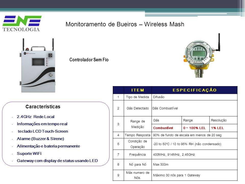Monitoramento de Bueiros – Wireless Mash Características 2.4GHz Rede Local Informações em tempo real teclado LCD Touch-Screen Alarme (Buzzer & Sirene)