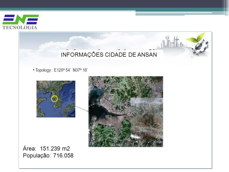 Área: 151.239 m2 População: 716.058 INFORMAÇÕES CIDADE DE ANSAN
