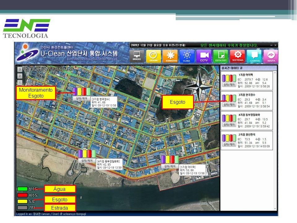 Esgoto Monitoramento Esgoto Água Esgoto Estrada