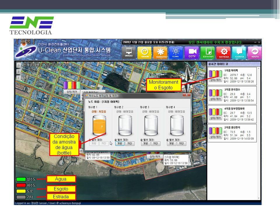 Monitorament o Esgoto Condição da amostra de água (bottle) Água Esgoto Estrada