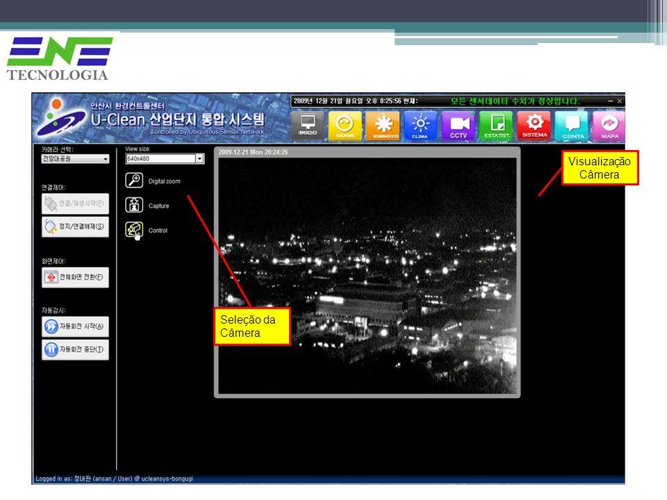 Visualização Câmera Seleção da Câmera