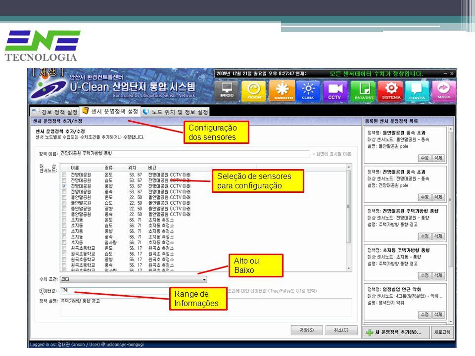 Configuração dos sensores Seleção de sensores para configuração Range de Informações Alto ou Baixo