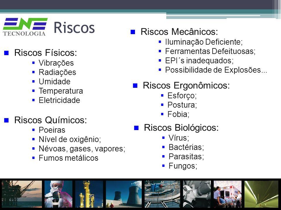 Riscos Riscos Físicos: Vibrações Radiações Umidade Temperatura Eletricidade Riscos Químicos: Poeiras Nível de oxigênio; Névoas, gases, vapores; Fumos