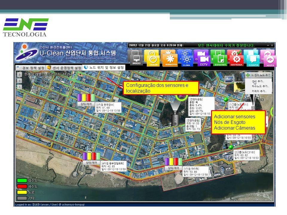 Configuração dos sensores e localização Adicionar sensores Nós de Esgoto Adicionar Câmeras
