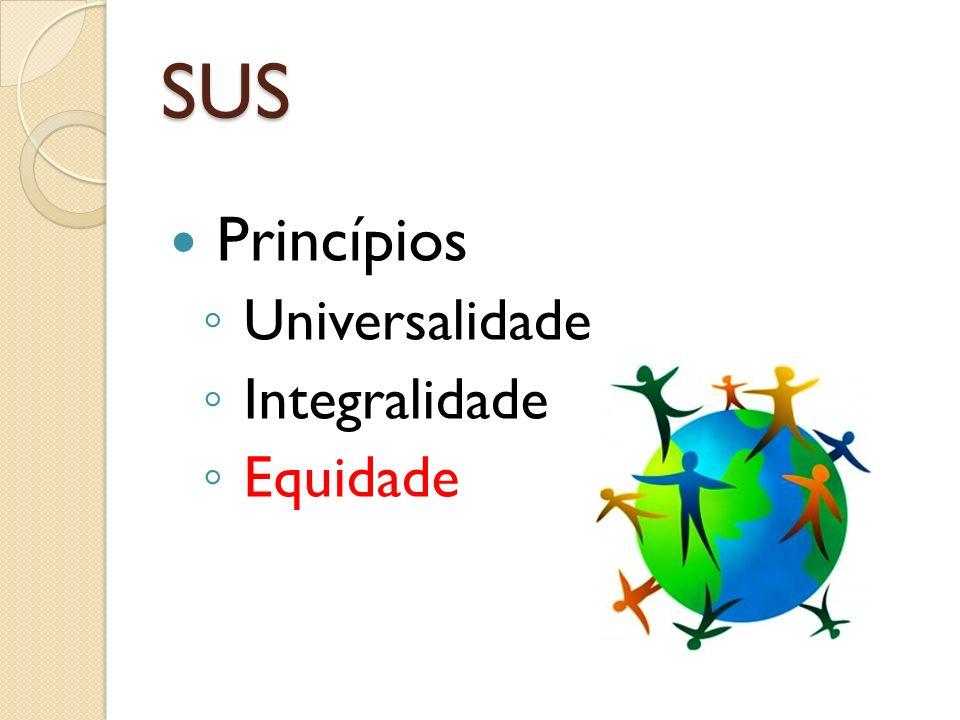 SUS Princípios Universalidade Integralidade Equidade