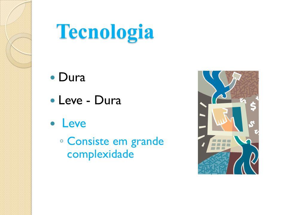 Tecnologia Dura Leve - Dura Leve Consiste em grande complexidade