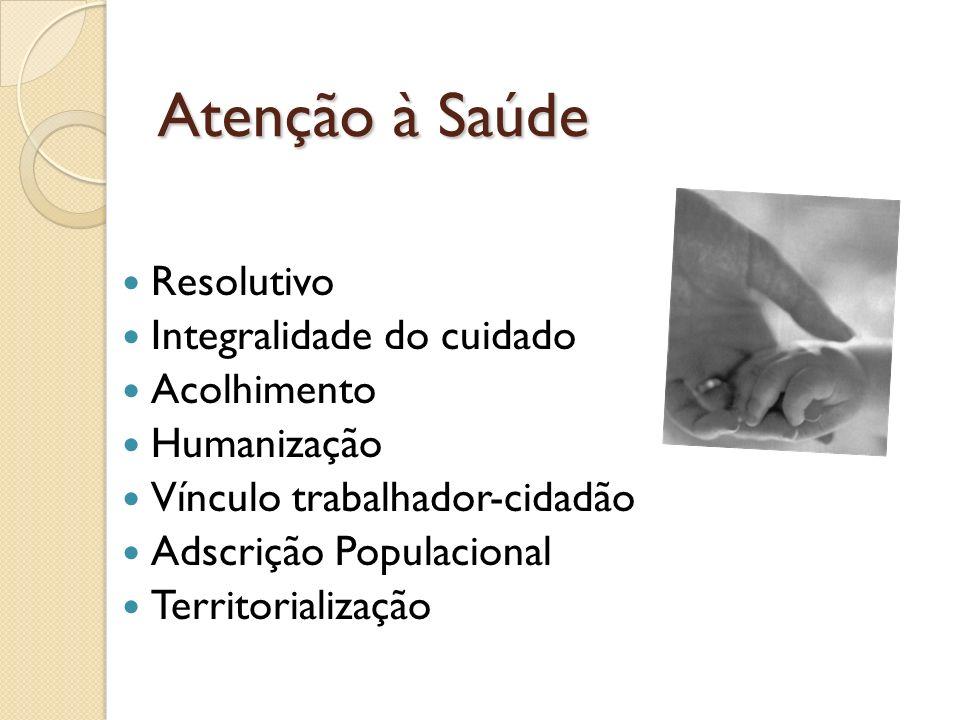 Atenção à Saúde Resolutivo Integralidade do cuidado Acolhimento Humanização Vínculo trabalhador-cidadão Adscrição Populacional Territorialização