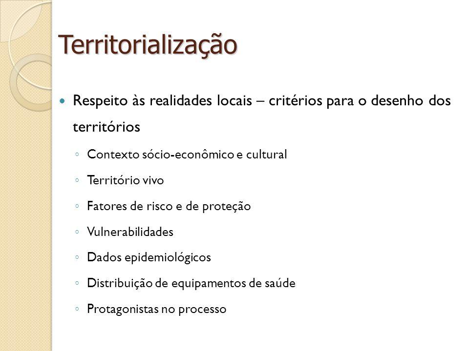 Territorialização Respeito às realidades locais – critérios para o desenho dos territórios Contexto sócio-econômico e cultural Território vivo Fatores