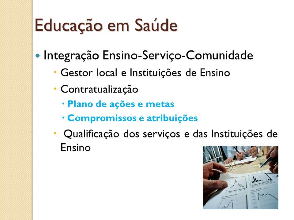 Educação em Saúde Integração Ensino-Serviço-Comunidade Gestor local e Instituições de Ensino Contratualização Plano de ações e metas Compromissos e at