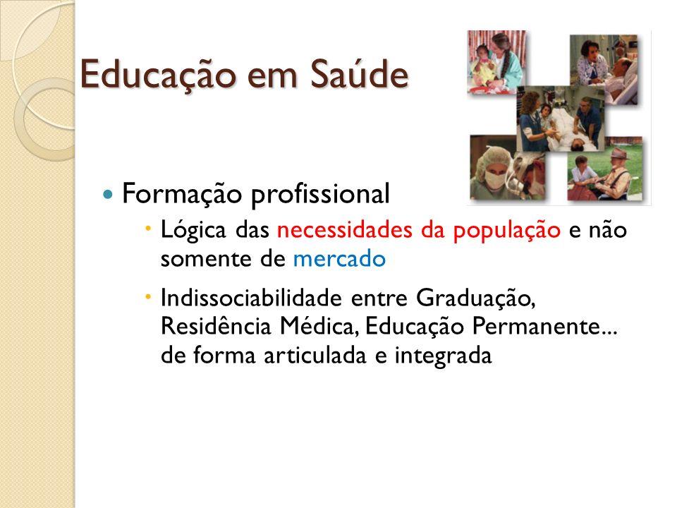 Educação em Saúde Formação profissional Lógica das necessidades da população e não somente de mercado Indissociabilidade entre Graduação, Residência M
