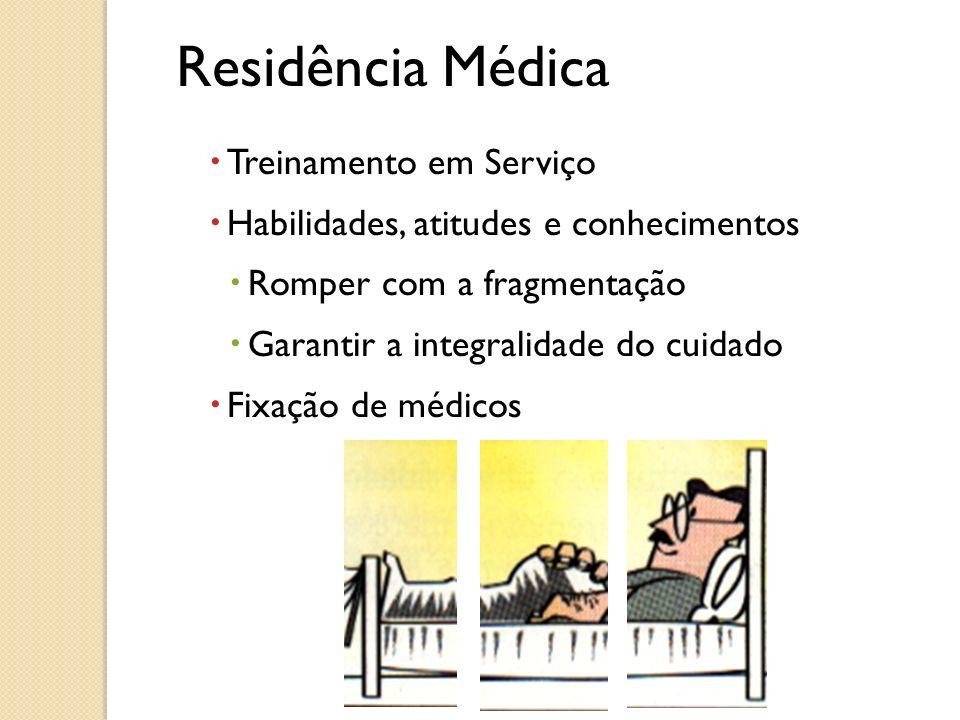 Residência Médica Treinamento em Serviço Habilidades, atitudes e conhecimentos Romper com a fragmentação Garantir a integralidade do cuidado Fixação d