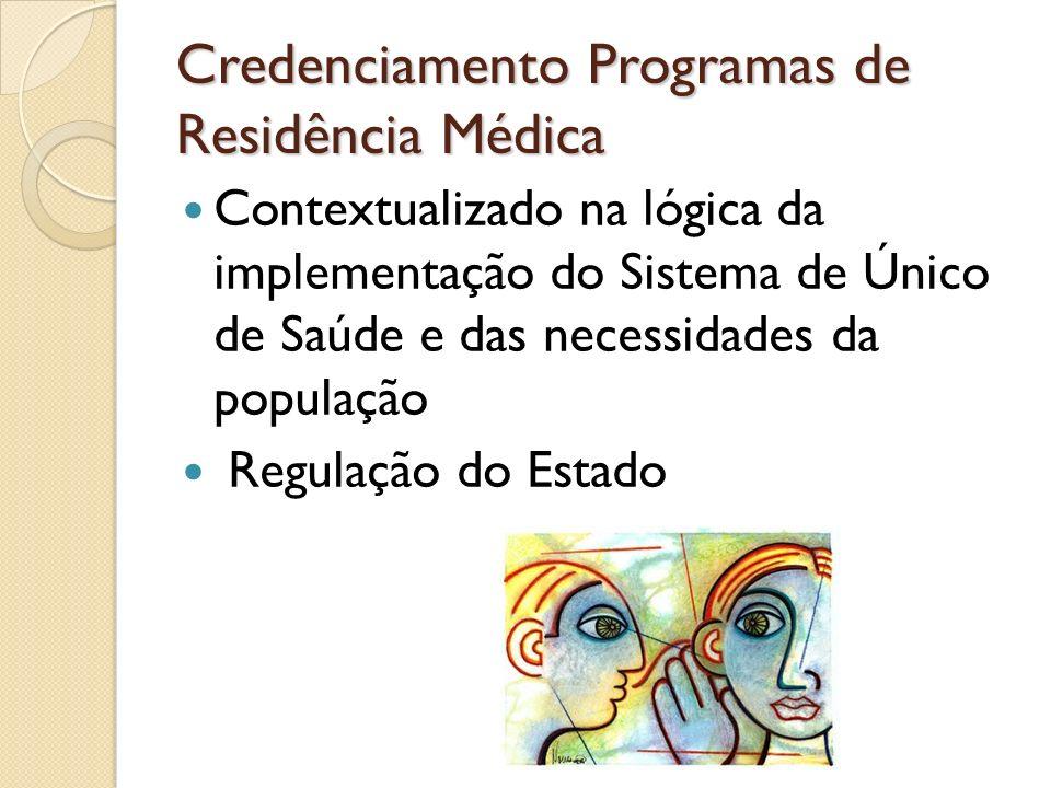 Credenciamento Programas de Residência Médica Contextualizado na lógica da implementação do Sistema de Único de Saúde e das necessidades da população