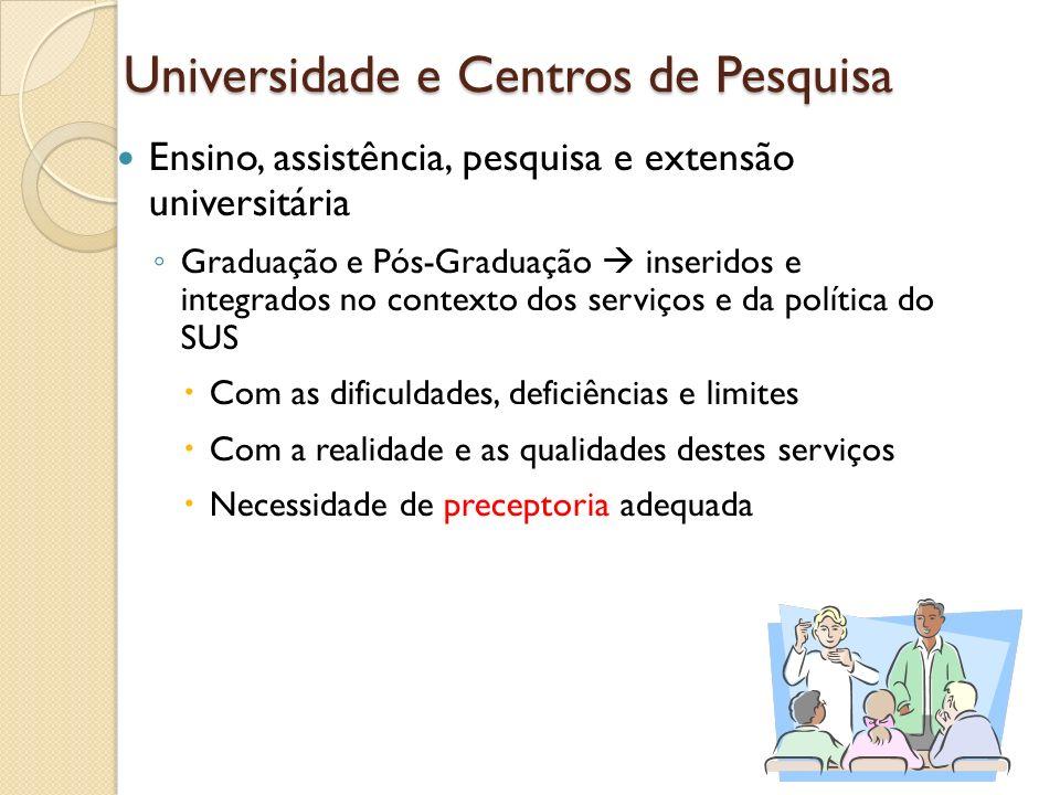 Universidade e Centros de Pesquisa Ensino, assistência, pesquisa e extensão universitária Graduação e Pós-Graduação inseridos e integrados no contexto