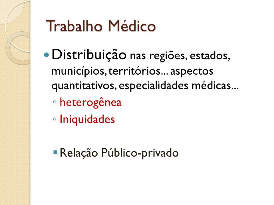 Trabalho Médico Distribuição nas regiões, estados, municípios, territórios... aspectos quantitativos, especialidades médicas... heterogênea Iniquidade