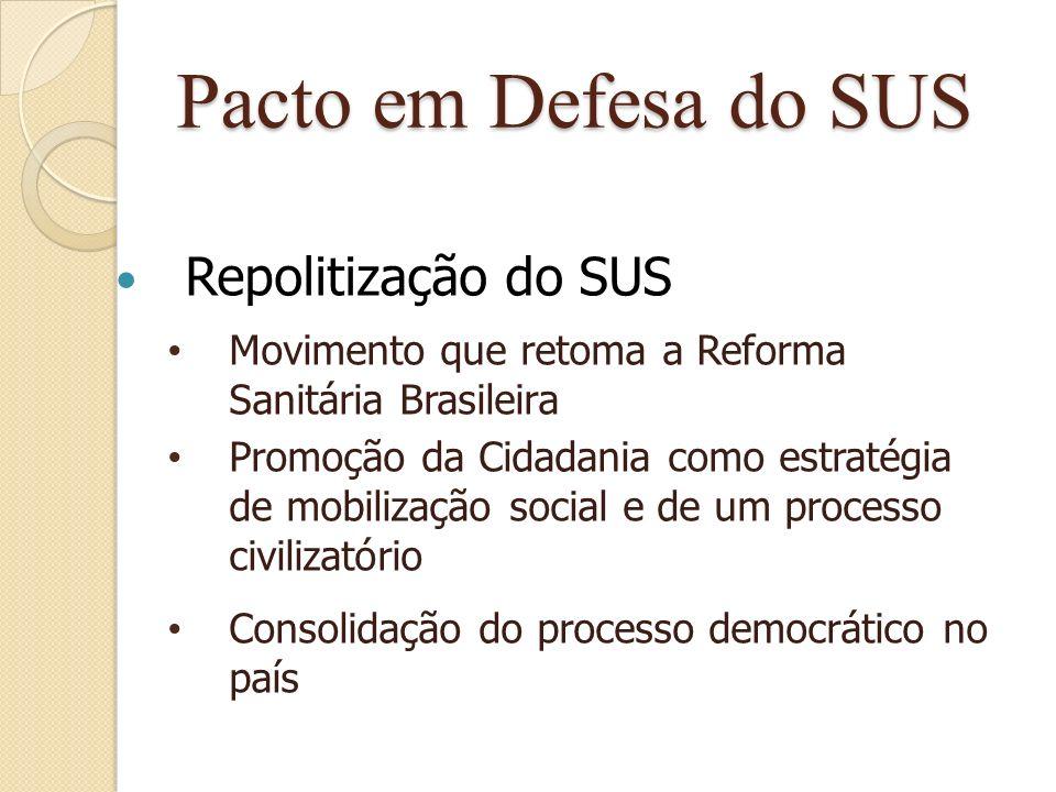 Pacto em Defesa do SUS Repolitização do SUS Movimento que retoma a Reforma Sanitária Brasileira Promoção da Cidadania como estratégia de mobilização s