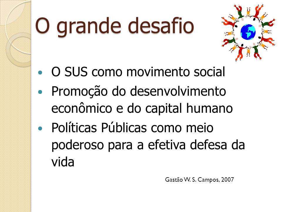 O grande desafio O SUS como movimento social Promoção do desenvolvimento econômico e do capital humano Políticas Públicas como meio poderoso para a ef