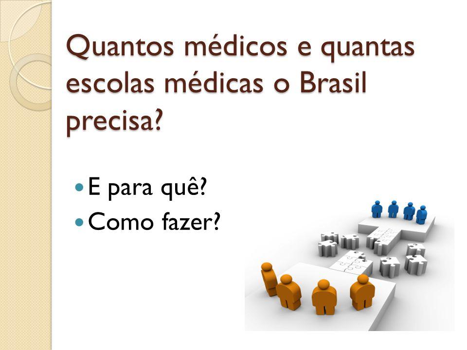 Quantos médicos e quantas escolas médicas o Brasil precisa? E para quê? Como fazer?