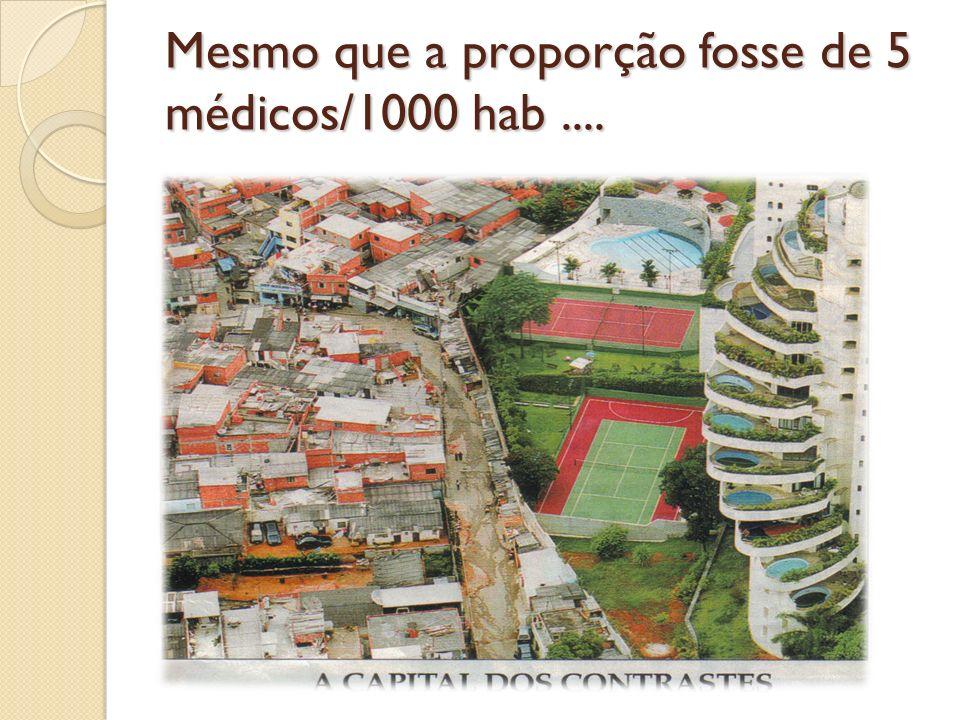 Quais os desafios municipais para provimento e fixação do Profissional Médico?