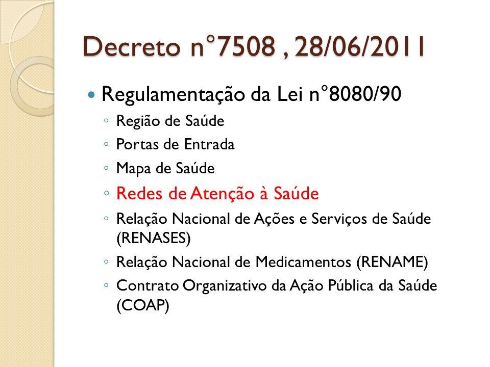 Decreto n°7508, 28/06/2011 Regulamentação da Lei n°8080/90 Região de Saúde Portas de Entrada Mapa de Saúde Redes de Atenção à Saúde Relação Nacional d