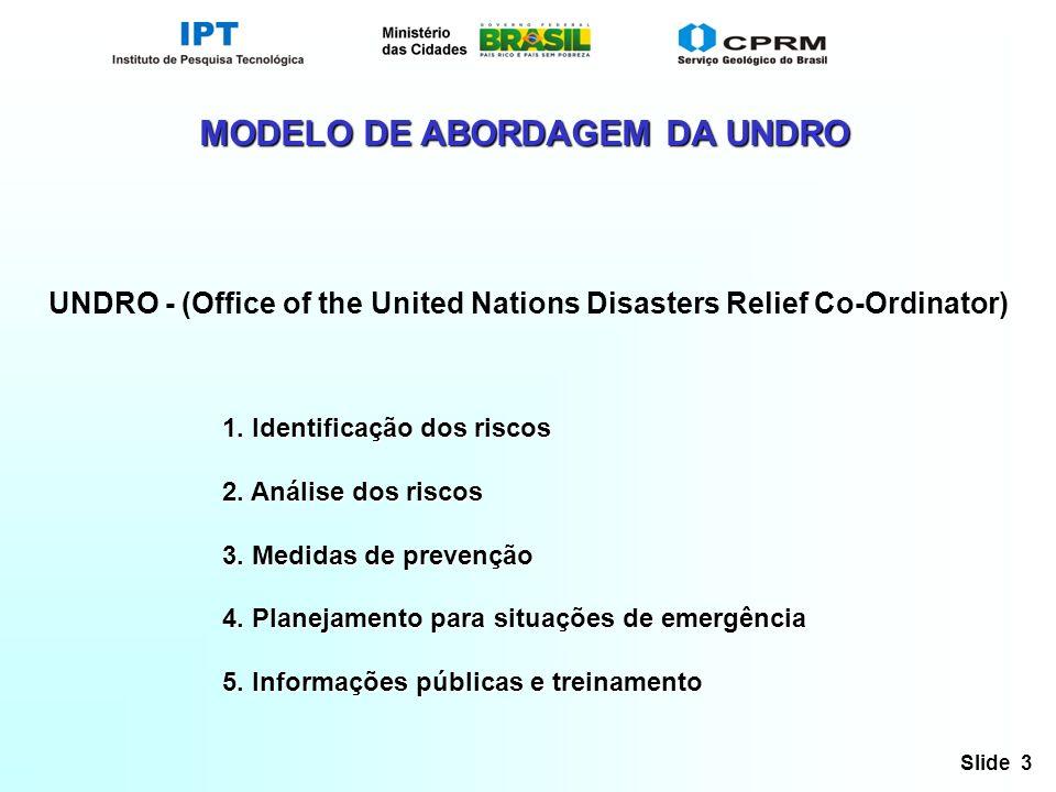Slide 3 1. Identificação dos riscos 2. Análise dos riscos 3. Medidas de prevenção 4. Planejamento para situações de emergência 5. Informações públicas