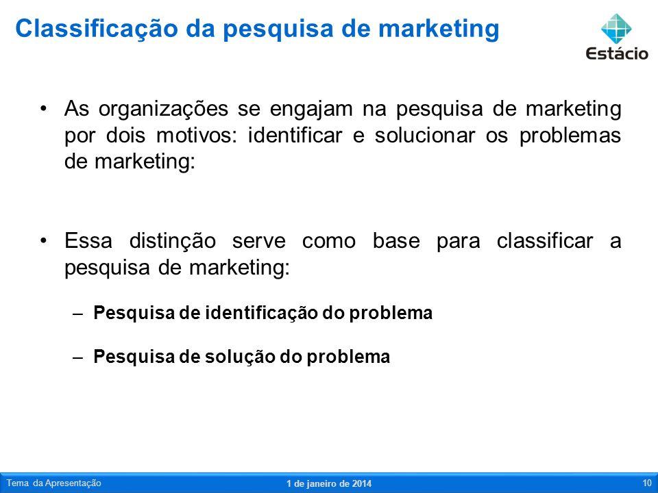 As organizações se engajam na pesquisa de marketing por dois motivos: identificar e solucionar os problemas de marketing: Essa distinção serve como base para classificar a pesquisa de marketing: –Pesquisa de identificação do problema –Pesquisa de solução do problema Classificação da pesquisa de marketing 1 de janeiro de 2014 Tema da Apresentação10