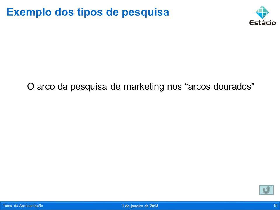 O arco da pesquisa de marketing nos arcos dourados Exemplo dos tipos de pesquisa 1 de janeiro de 2014 Tema da Apresentação15