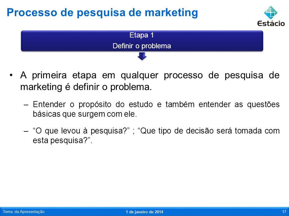 Processo de pesquisa de marketing 1 de janeiro de 2014 Tema da Apresentação17 A primeira etapa em qualquer processo de pesquisa de marketing é definir o problema.