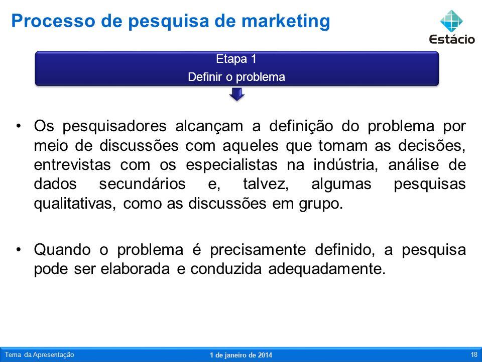 Processo de pesquisa de marketing 1 de janeiro de 2014 Tema da Apresentação18 Os pesquisadores alcançam a definição do problema por meio de discussões