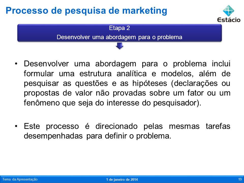 Processo de pesquisa de marketing 1 de janeiro de 2014 Tema da Apresentação19 Desenvolver uma abordagem para o problema inclui formular uma estrutura
