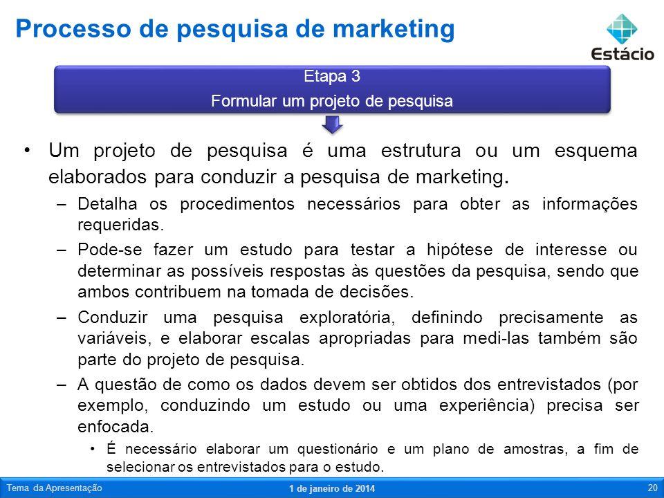 Processo de pesquisa de marketing 1 de janeiro de 2014 Tema da Apresentação20 Um projeto de pesquisa é uma estrutura ou um esquema elaborados para con