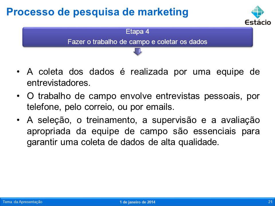 Processo de pesquisa de marketing 1 de janeiro de 2014 Tema da Apresentação21 A coleta dos dados é realizada por uma equipe de entrevistadores. O trab