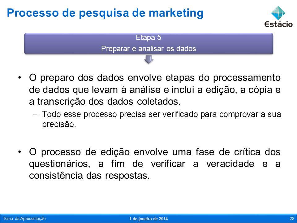 Processo de pesquisa de marketing 1 de janeiro de 2014 Tema da Apresentação22 O preparo dos dados envolve etapas do processamento de dados que levam à análise e inclui a edição, a cópia e a transcrição dos dados coletados.