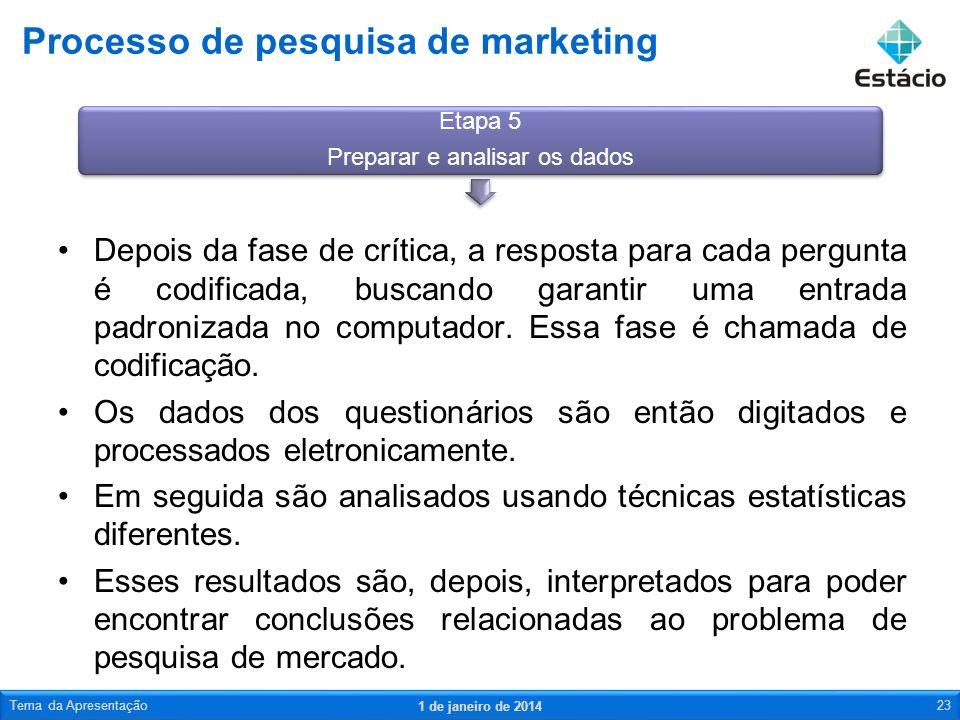 Processo de pesquisa de marketing 1 de janeiro de 2014 Tema da Apresentação23 Depois da fase de crítica, a resposta para cada pergunta é codificada, b