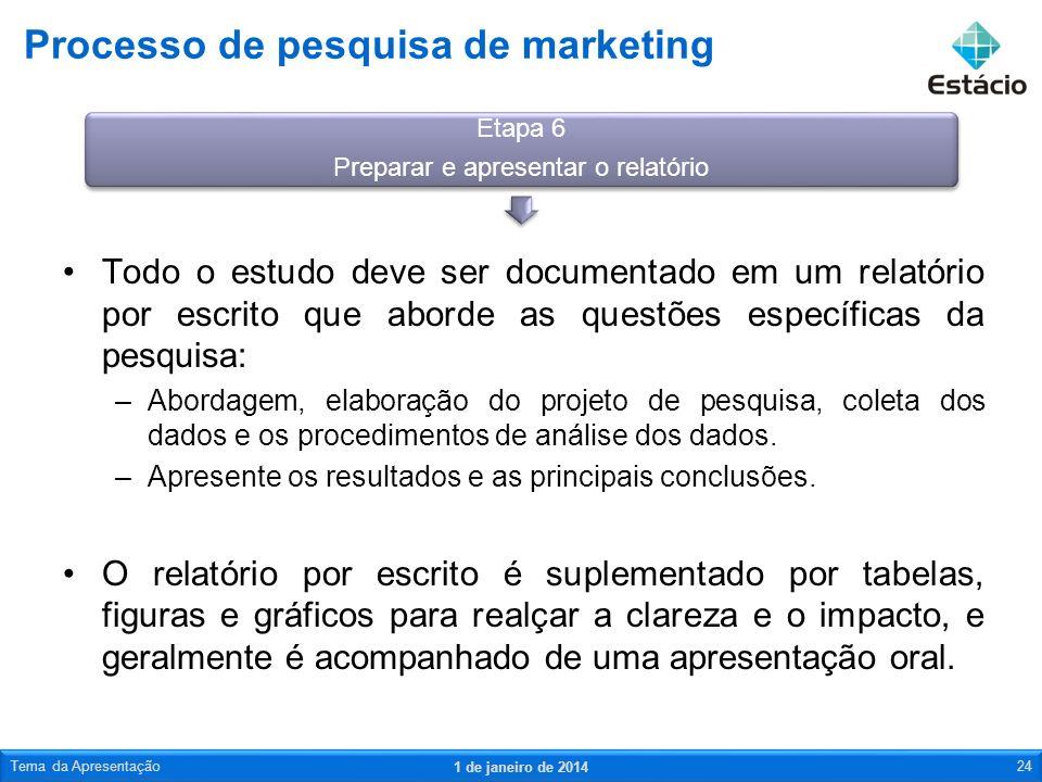 Processo de pesquisa de marketing 1 de janeiro de 2014 Tema da Apresentação24 Todo o estudo deve ser documentado em um relatório por escrito que aborde as questões específicas da pesquisa: –Abordagem, elaboração do projeto de pesquisa, coleta dos dados e os procedimentos de análise dos dados.