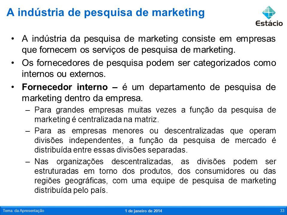 A indústria da pesquisa de marketing consiste em empresas que fornecem os serviços de pesquisa de marketing.