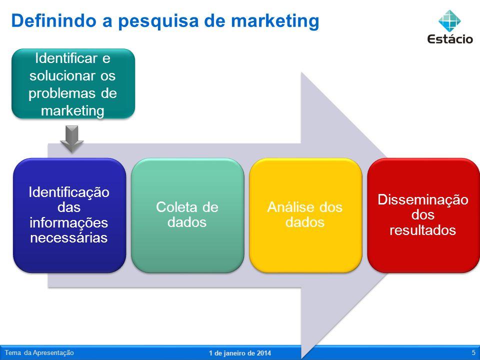 Identificação das informações necessárias Coleta de dados Análise dos dados Disseminação dos resultados Definindo a pesquisa de marketing 1 de janeiro de 2014 Tema da Apresentação5 Identificar e solucionar os problemas de marketing