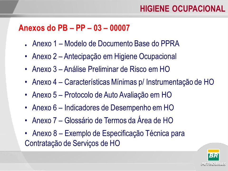HIGIENE OCUPACIONAL Anexo 1 – Modelo de Documento Base do PPRA Anexo 2 – Antecipação em Higiene Ocupacional Anexo 3 – Análise Preliminar de Risco em H