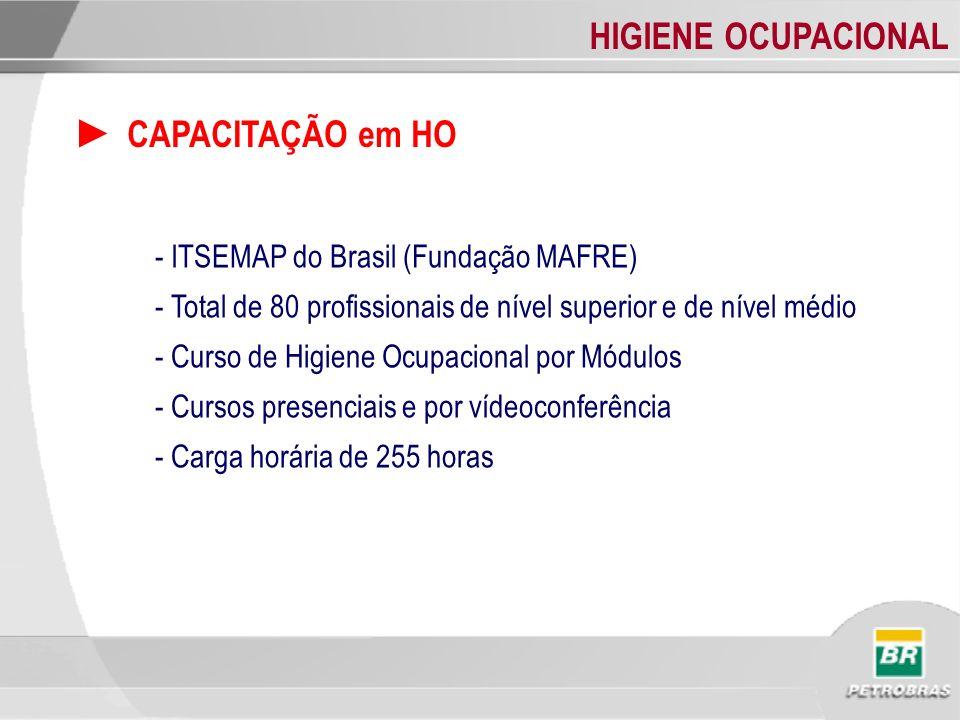 HIGIENE OCUPACIONAL CAPACITAÇÃO em HO - ITSEMAP do Brasil (Fundação MAFRE) - Total de 80 profissionais de nível superior e de nível médio - Curso de H