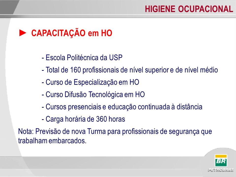 HIGIENE OCUPACIONAL CAPACITAÇÃO em HO - Escola Politécnica da USP - Total de 160 profissionais de nível superior e de nível médio - Curso de Especiali