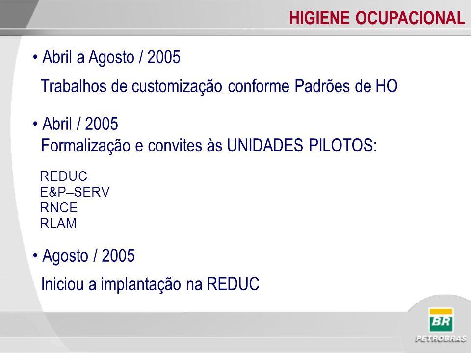 HIGIENE OCUPACIONAL Abril a Agosto / 2005 Trabalhos de customização conforme Padrões de HO Abril / 2005 Formalização e convites às UNIDADES PILOTOS: R