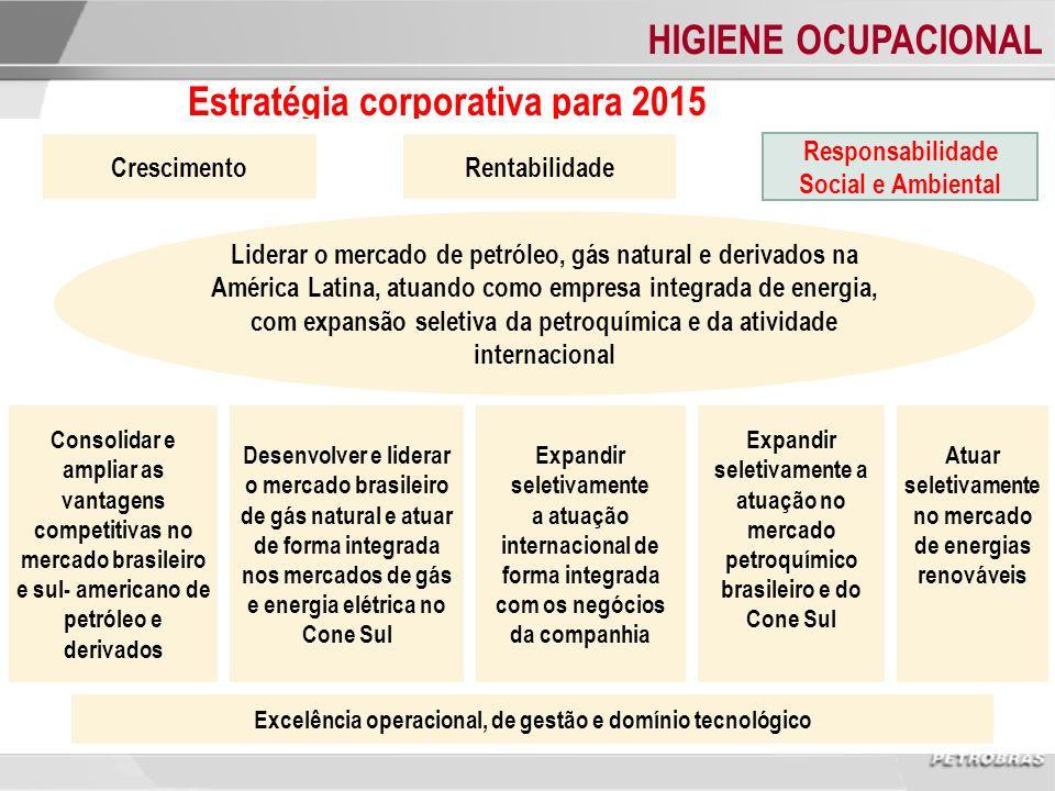 HIGIENE OCUPACIONAL Estratégia corporativa para 2015 CrescimentoRentabilidade Responsabilidade Social e Ambiental Expandir seletivamente a atuação int