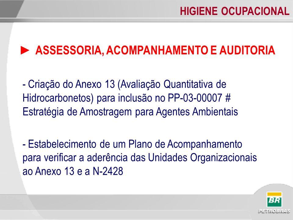 HIGIENE OCUPACIONAL ASSESSORIA, ACOMPANHAMENTO E AUDITORIA - Criação do Anexo 13 (Avaliação Quantitativa de Hidrocarbonetos) para inclusão no PP-03-00