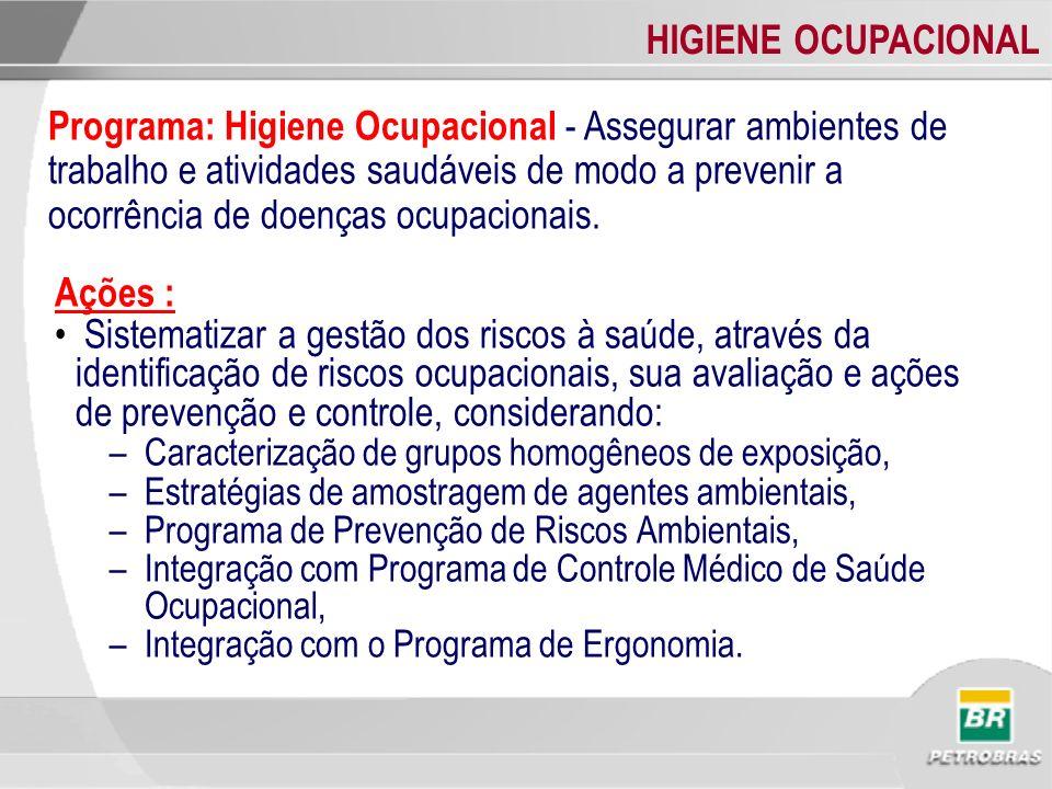 HIGIENE OCUPACIONAL Ações : Sistematizar a gestão dos riscos à saúde, através da identificação de riscos ocupacionais, sua avaliação e ações de preven