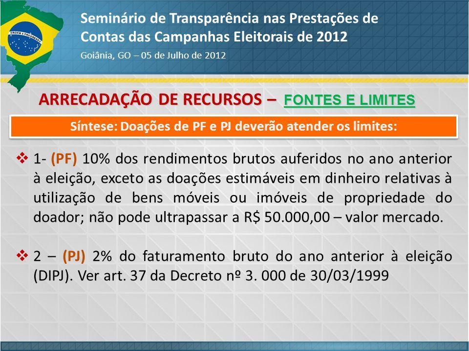 Seminário de Transparência nas Prestações de Contas das Campanhas Eleitorais de 2012 Goiânia, GO – 05 de Julho de 2012 1- (PF) 10% dos rendimentos bru