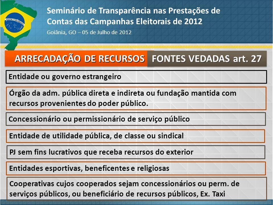 ARRECADAÇÃO DE RECURSOS Seminário de Transparência nas Prestações de Contas das Campanhas Eleitorais de 2012 Goiânia, GO – 05 de Julho de 2012 Entidad