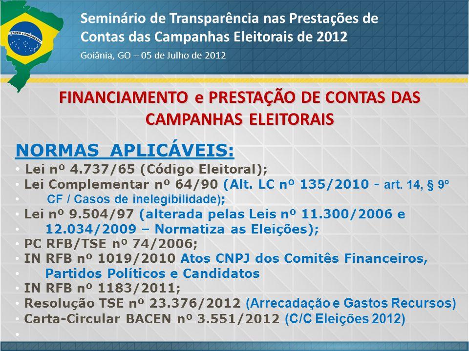 Seminário de Transparência nas Prestações de Contas das Campanhas Eleitorais de 2012 Goiânia, GO – 05 de Julho de 2012 1 – Registro de Candidatura e do Comitê Financeiro 2 – Inscrição no CNPJ http://www.receita.fazenda.gov.br/PessoaJuridic a/CNPJ/Eleicoes/consulta.asp 3 – Abertura de Conta Bancária Específica http://www.tse.jus.br/eleicoes/eleicoes- 2012/prestacao-de-contas/requerimento-de-abertura- da-conta-bancaria-eleitoral http://www.tse.jus.br/eleicoes/eleicoes- 2012/prestacao-de-contas/requerimento-de-abertura- da-conta-bancaria-eleitoral 4 – Emissão dos Recibos Eleitorais DIA 06/07 – Autorizado o Inicio da Propaganda Eleitoral