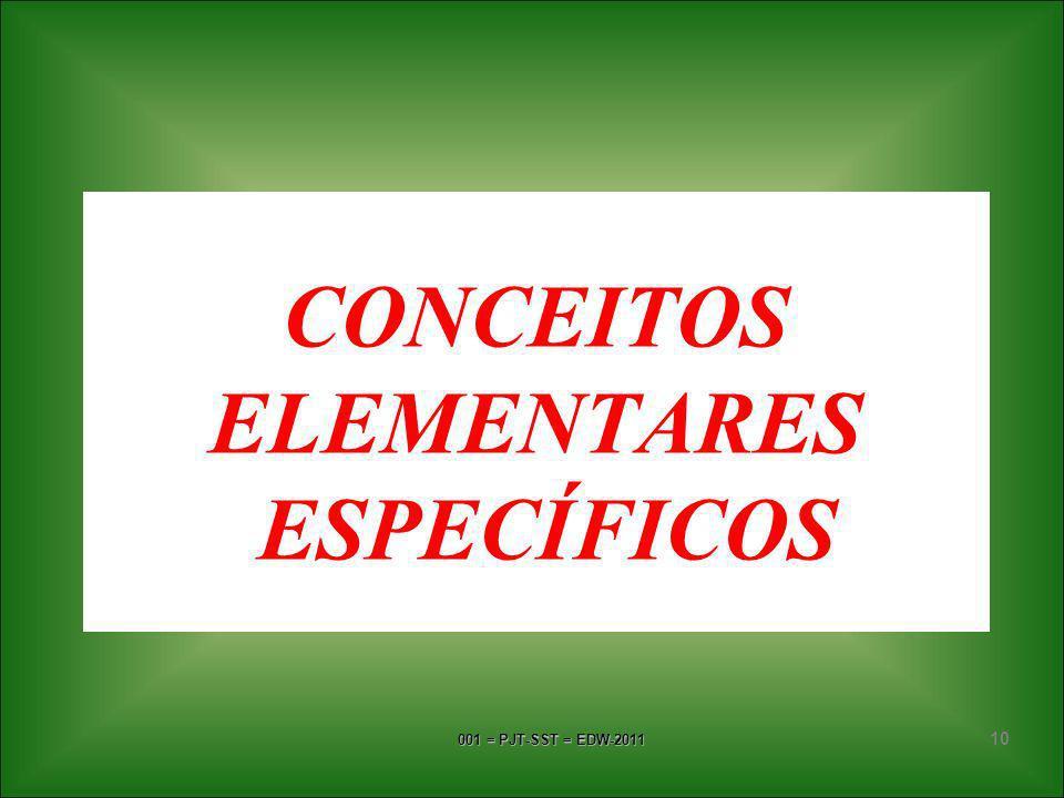 001 = PJT-SST = EDW-2011 9 RESPONSABILIDADES PATRONAIS PREVIDENCIÁRIAS DE SEGURANÇA E SAÚDE NO TRABALHO: Lei n. 8.213/91 - Art. 19. Acidente do Trabal