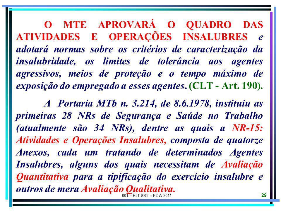 001 = PJT-SST = EDW-2011 28 ATIVIDADES OU OPERAÇÕES INSALUBRES são aquelas que, por sua natureza, condições ou métodos de trabalho, exponham os empreg