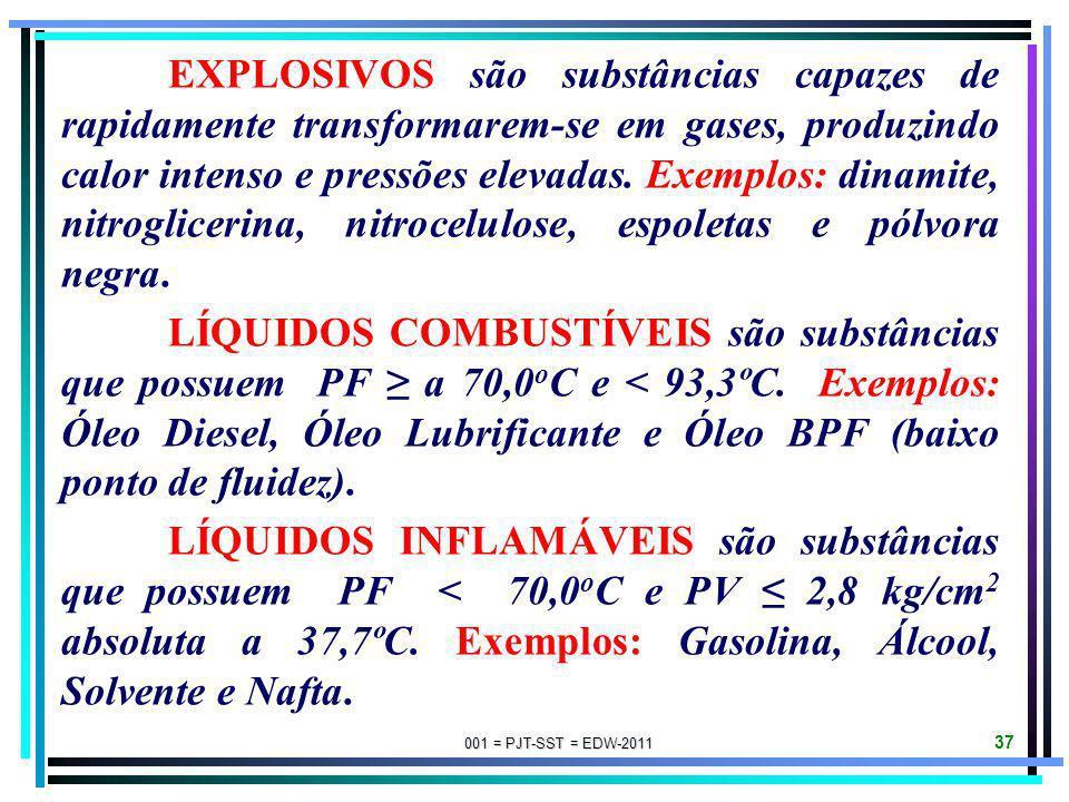 001 = PJT-SST = EDW-2011 36 ATIVIDADES OU OPERAÇÕES PERIGOSAS são aquelas que, por sua natureza ou métodos de trabalho, impliquem o contato permanente